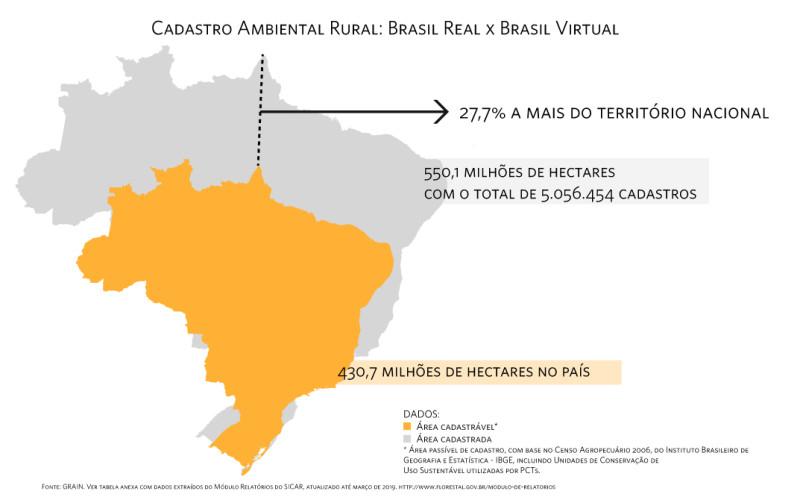Brasil-do-CAR-x-BR-real